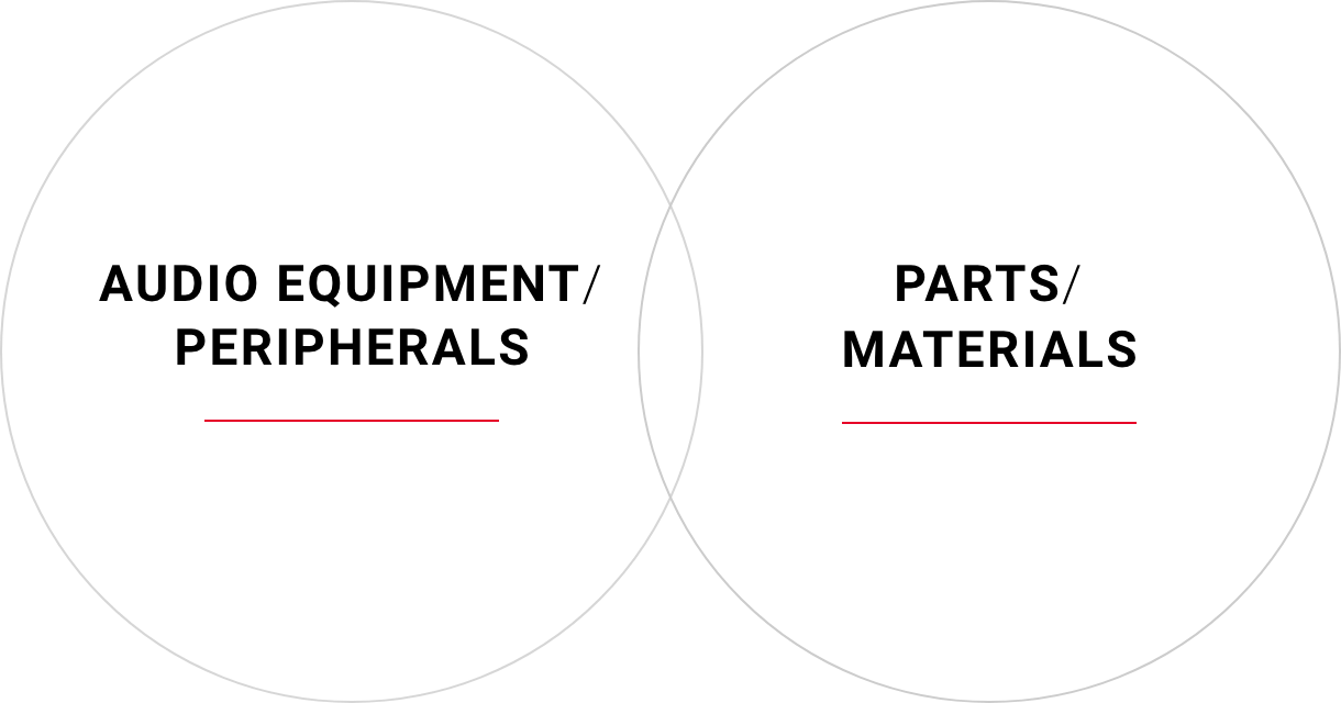 MANUFACTURING - AUDIO EQUIPMENT / PERIPHERALS PARTS / MATERIALS / HEALTHCARE - MEDICAL INFORMATION MEDICAL TESTING